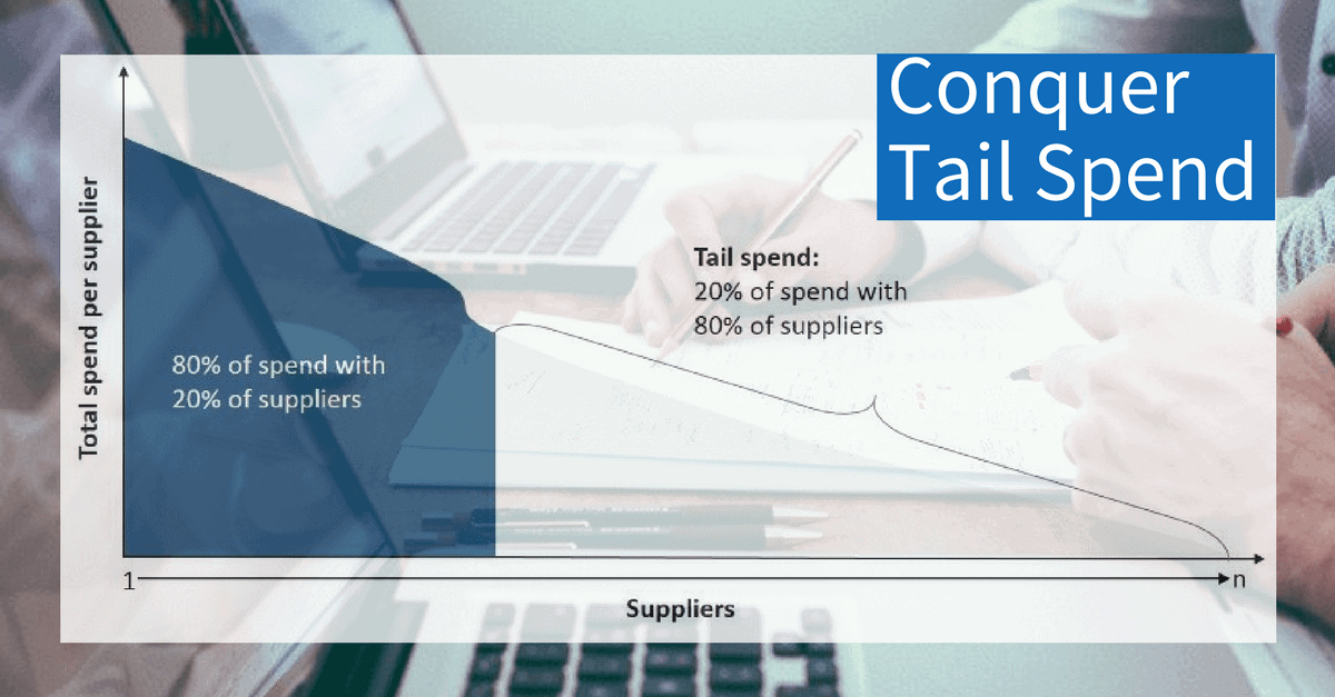 Why Mid-Size Companies Need On-Demand Solutions to Conquer Tail Spend