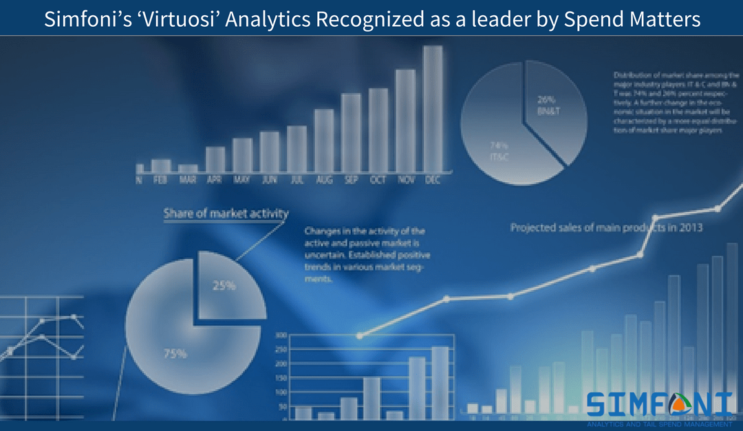 Simfoni's 'Virtuosi' Analytics Recognized as a leader by Spend Matters