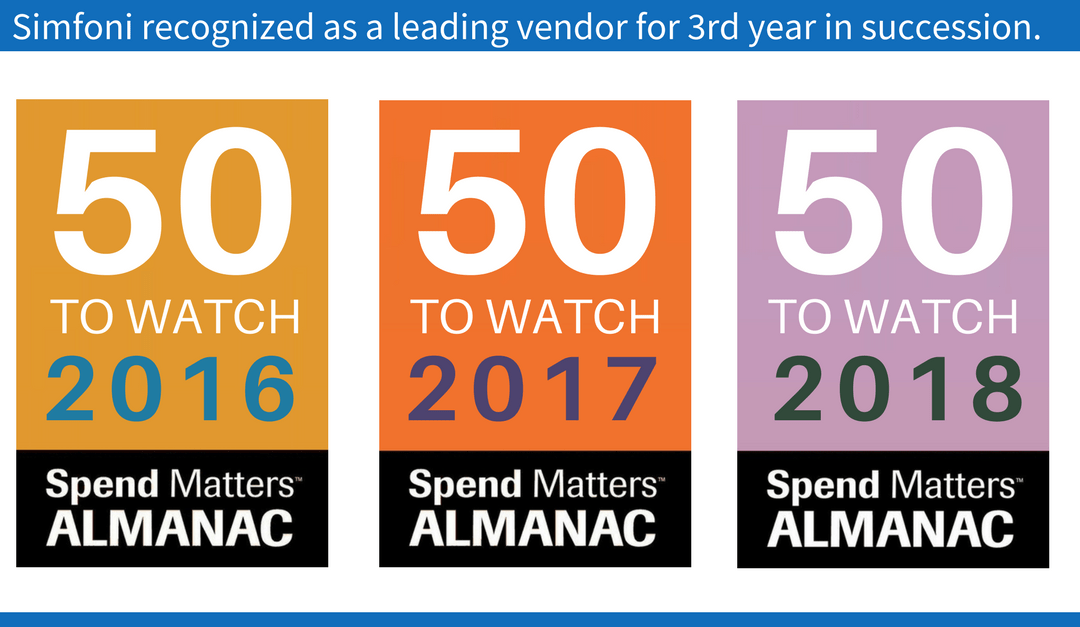 Simfoni recognized as a leading vendor for 3rd year in succession