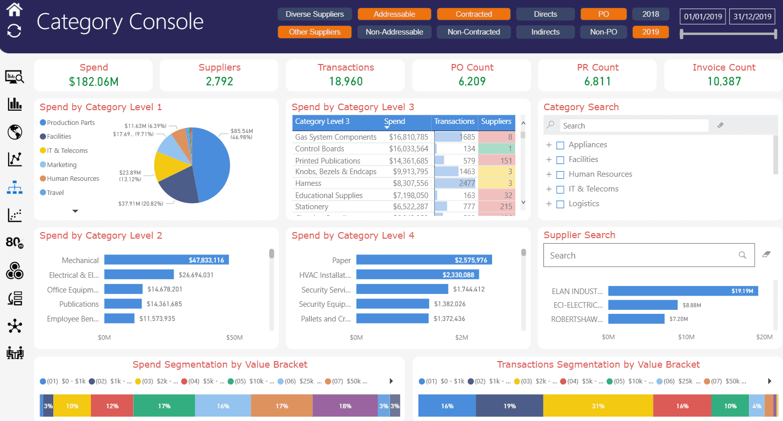 Procurement Dashboard