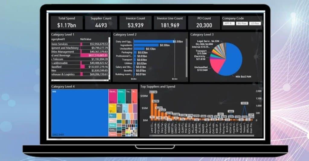 Spend Analytics Dashboard