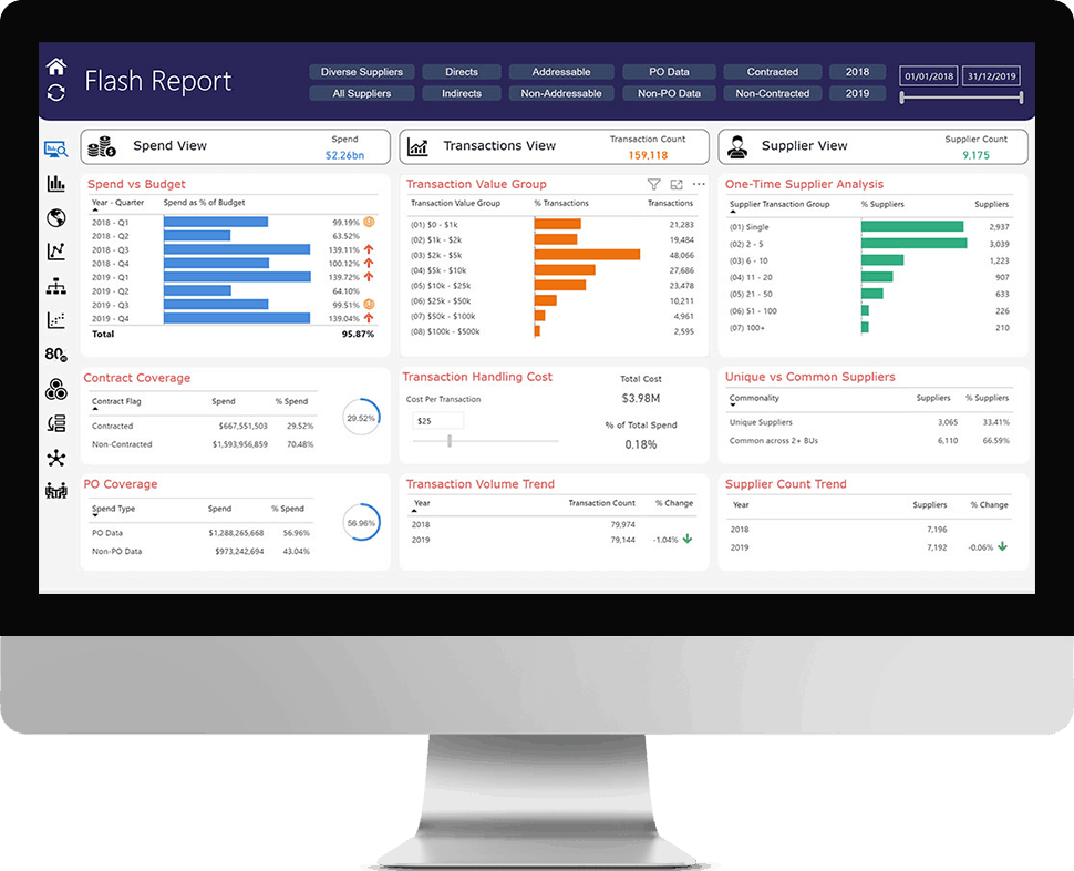 Supplier Diversity Dashboard
