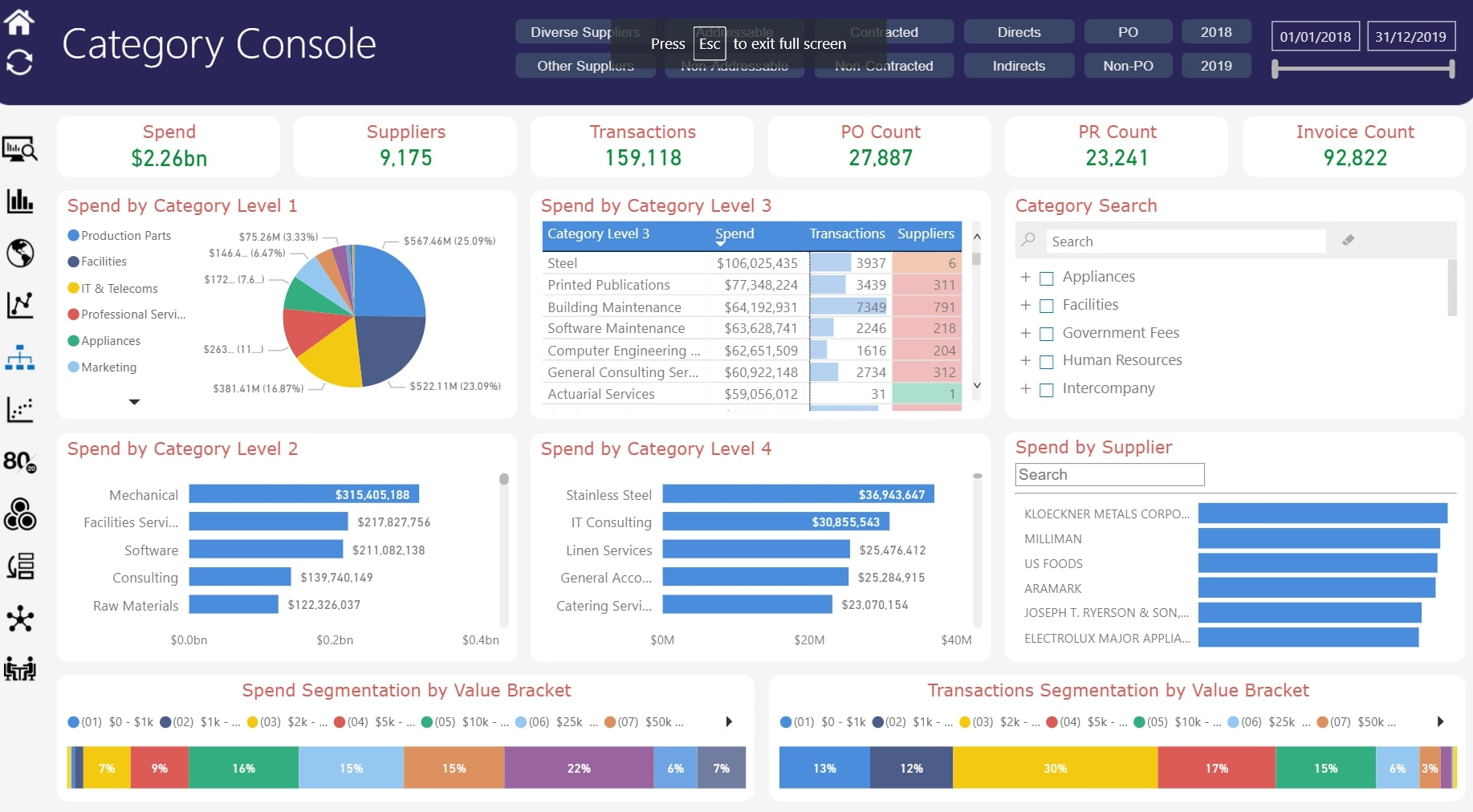 Category Management Dashboard